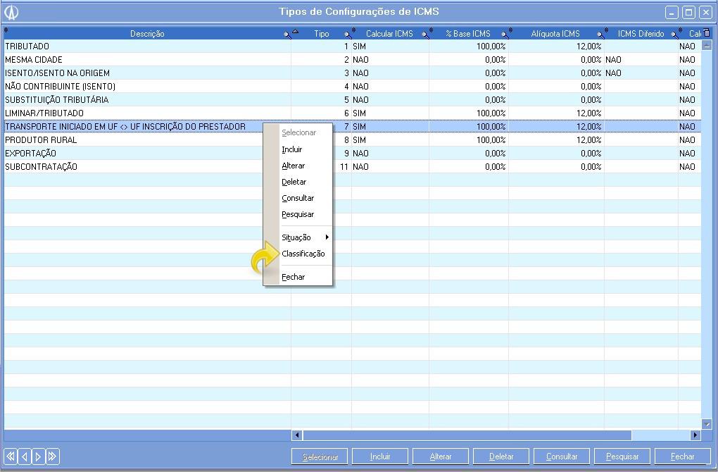 Classificação do ICMS